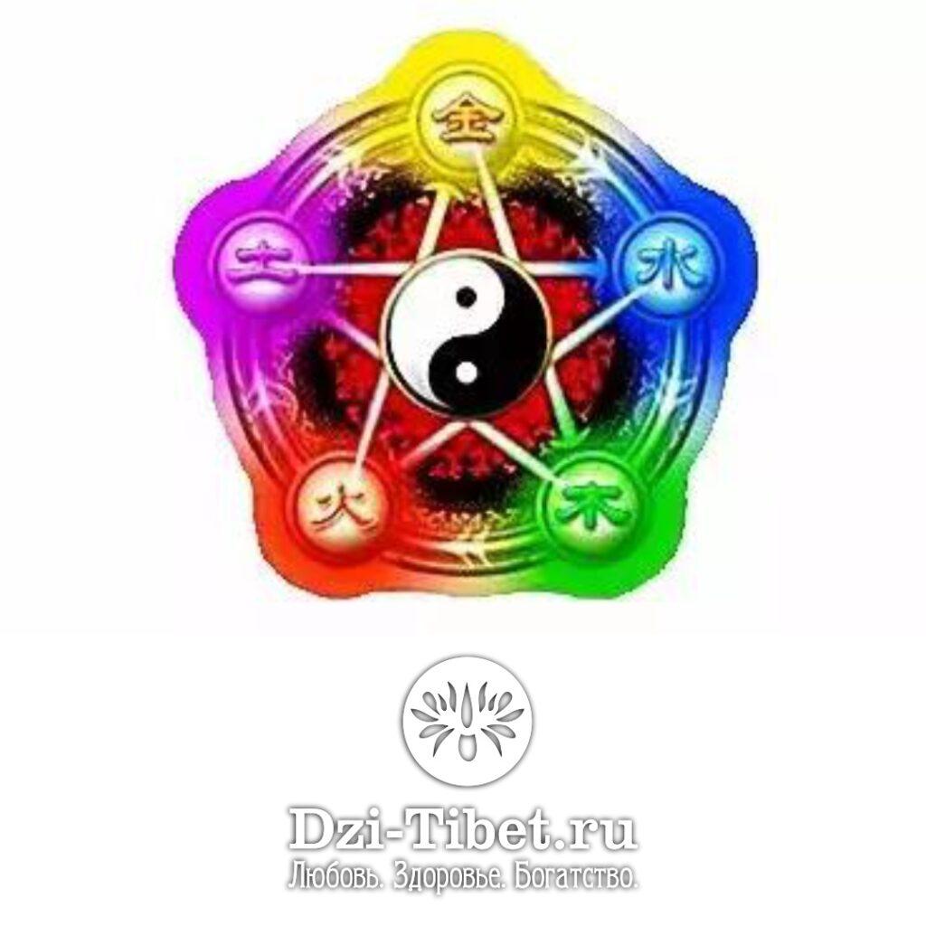 Фэн Шуй. Энергия пяти элементов.